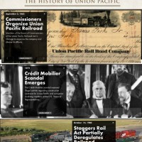 Free History Resource Kit from the Union Pacific Railroad! {Freebie Friday}