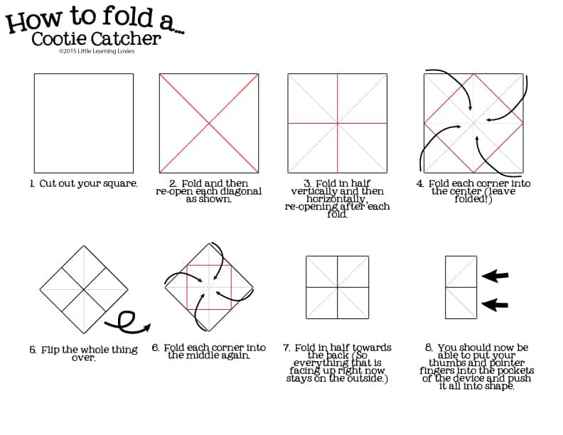 How to fold a cootie catcher, step by step illustrations.