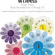 Multiplication Flower Wheels-0-12_LLL_2014_Page