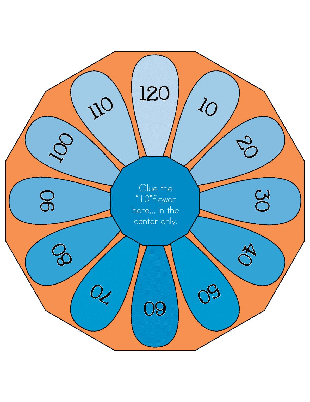 Multiplication Wheels - Little Learning Lovies